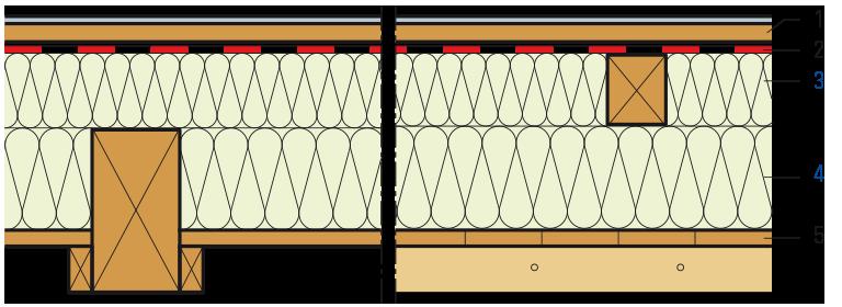 Flumroc Boden Decken